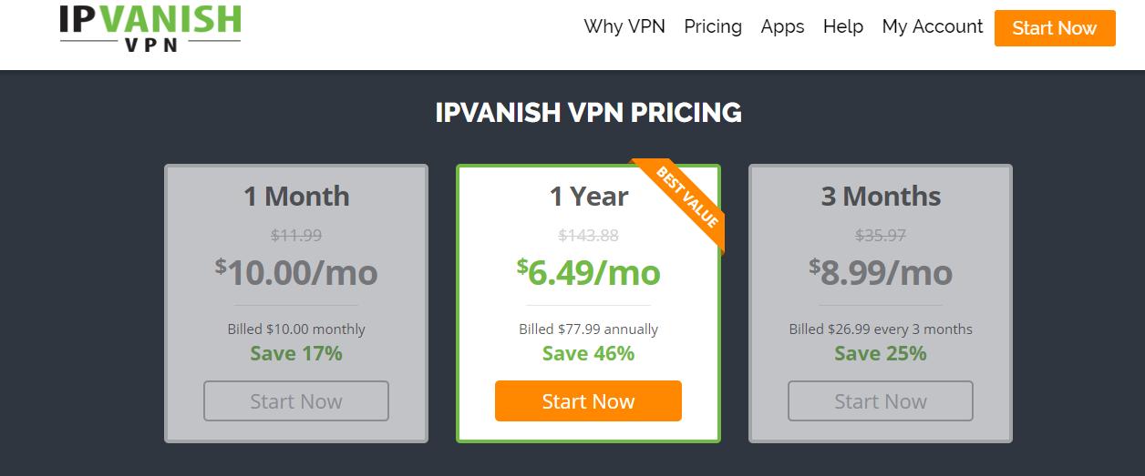 The Best VPN As Per Reddit Reviews (ExpressVPN #1) [Updated 2019]