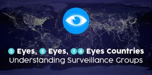 Why VPN Services Based in 5 Eyes, 9 Eyes and 14 Eyes are a Threat to Your Privacy